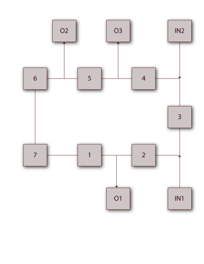 Electrical network diagram.