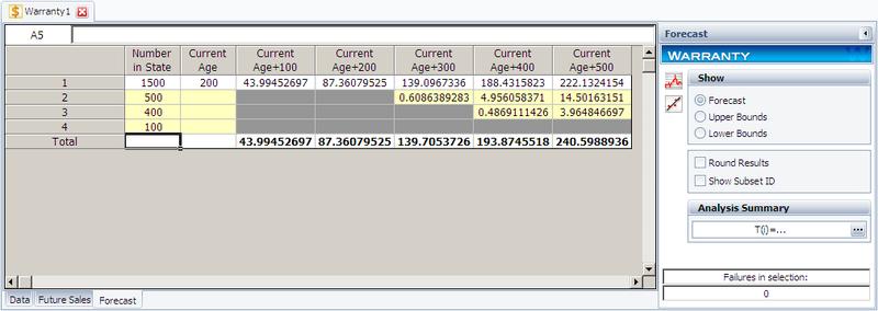 ReliaWiki  Data Analysis Format